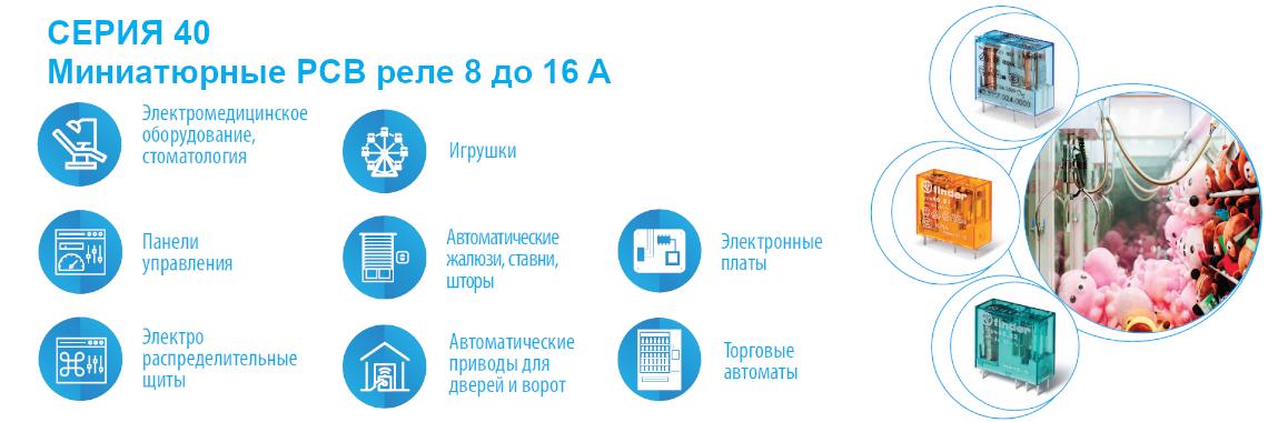 СЕРИЯ 40 Миниaтюрныe PCB рeлe 8 дo 16A Finder