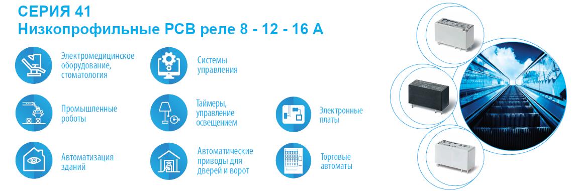 СЕРИЯ 41 Низкопрофильные РСВ реле 8 - 12 - 16A Finder
