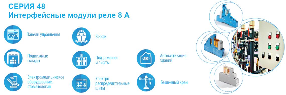 СЕРИЯ 48 Интерфейсные модули реле 8 A