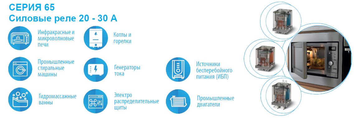 СЕРИЯ 65 Силовые реле 20 - 30А Finder
